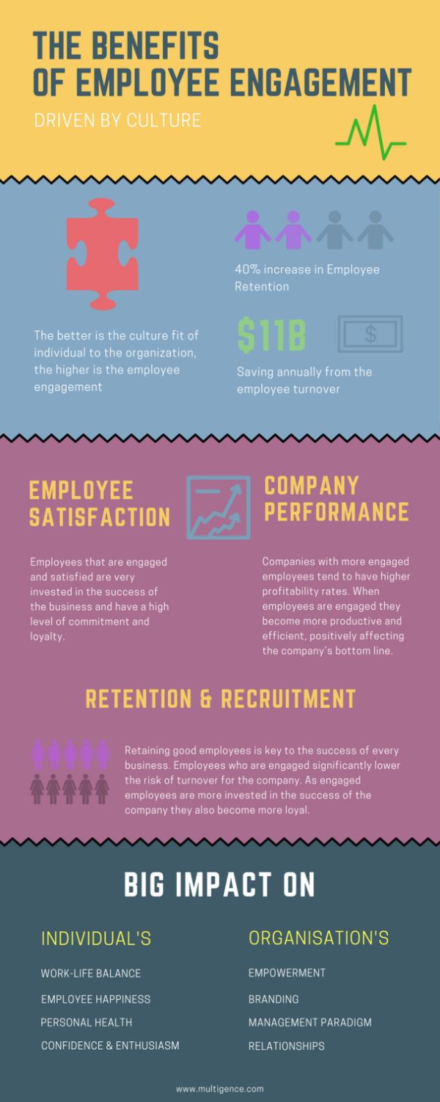 mgc-infographics-02.png